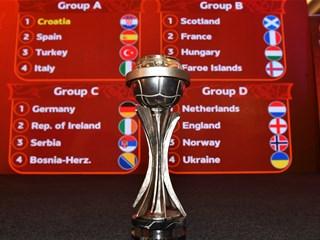 Održan ždrijeb UEFA U-17 Europskog prvenstva 2017.