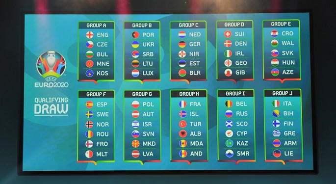 Croatia starts with Azerbaijan, ends with Slovakia