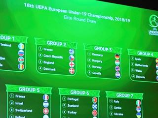 Hrvatska U-19 u Elitnom kolu domaćin Njemačkoj, Mađarskoj i Norveškoj
