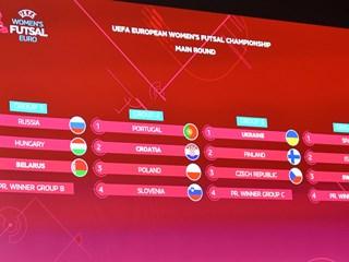 Futsal: Hrvatice domaćin Portugalu, Poljskoj i Sloveniji