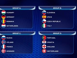 Izbornici Portugala, Engleske i Švicarske o Hrvatskoj U-21